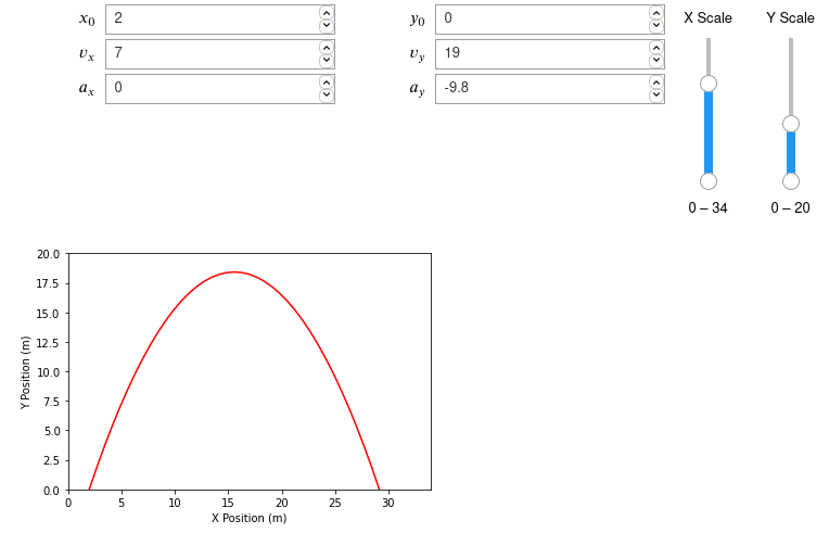 A picture of a graph with controls for starting x and y position, velocity, and acceleration